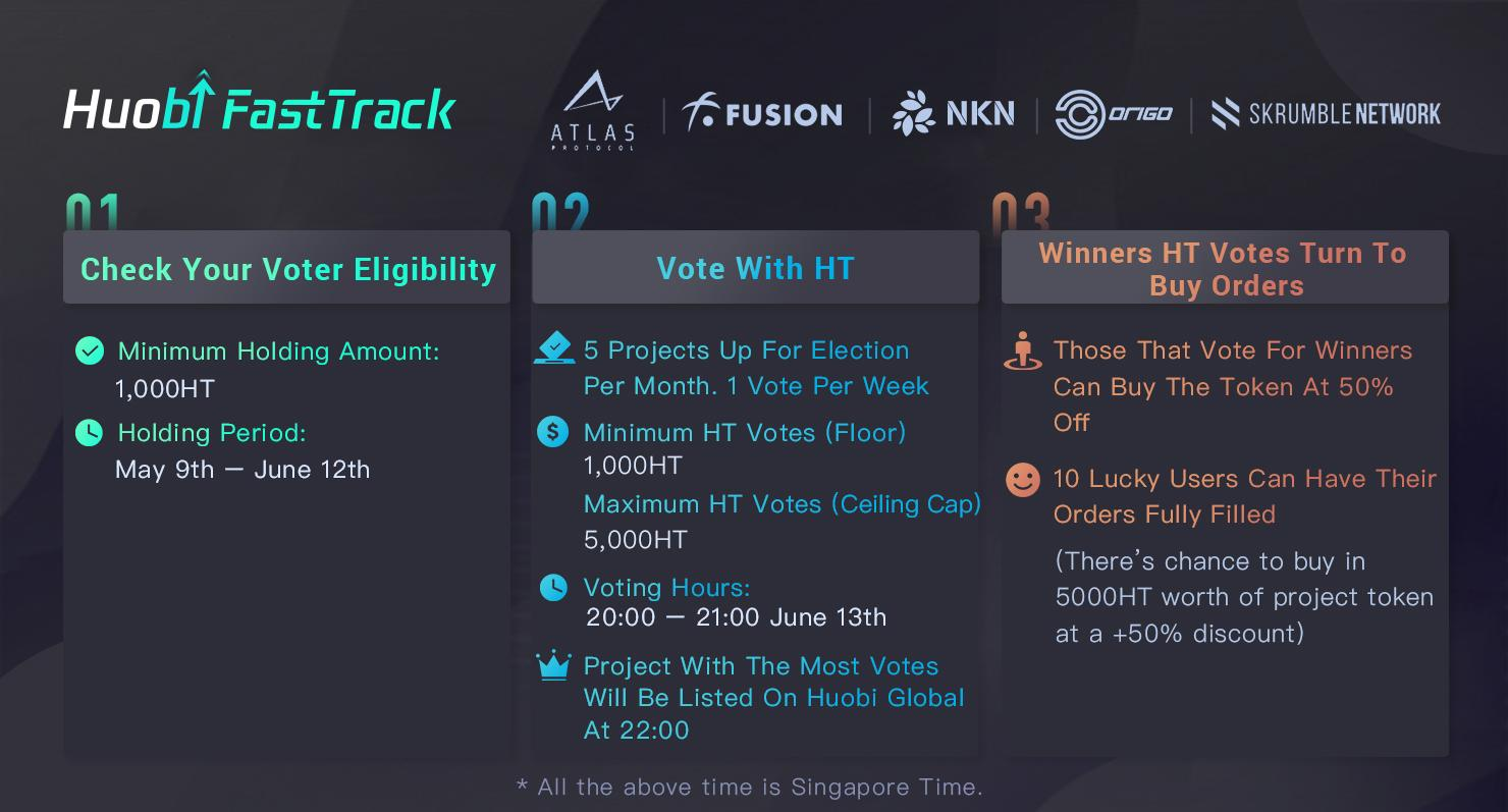 Huobi_FastTrack_guide
