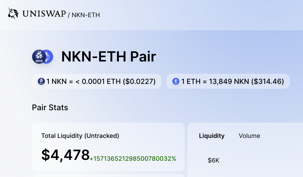 NKN/ETH on Uniswap