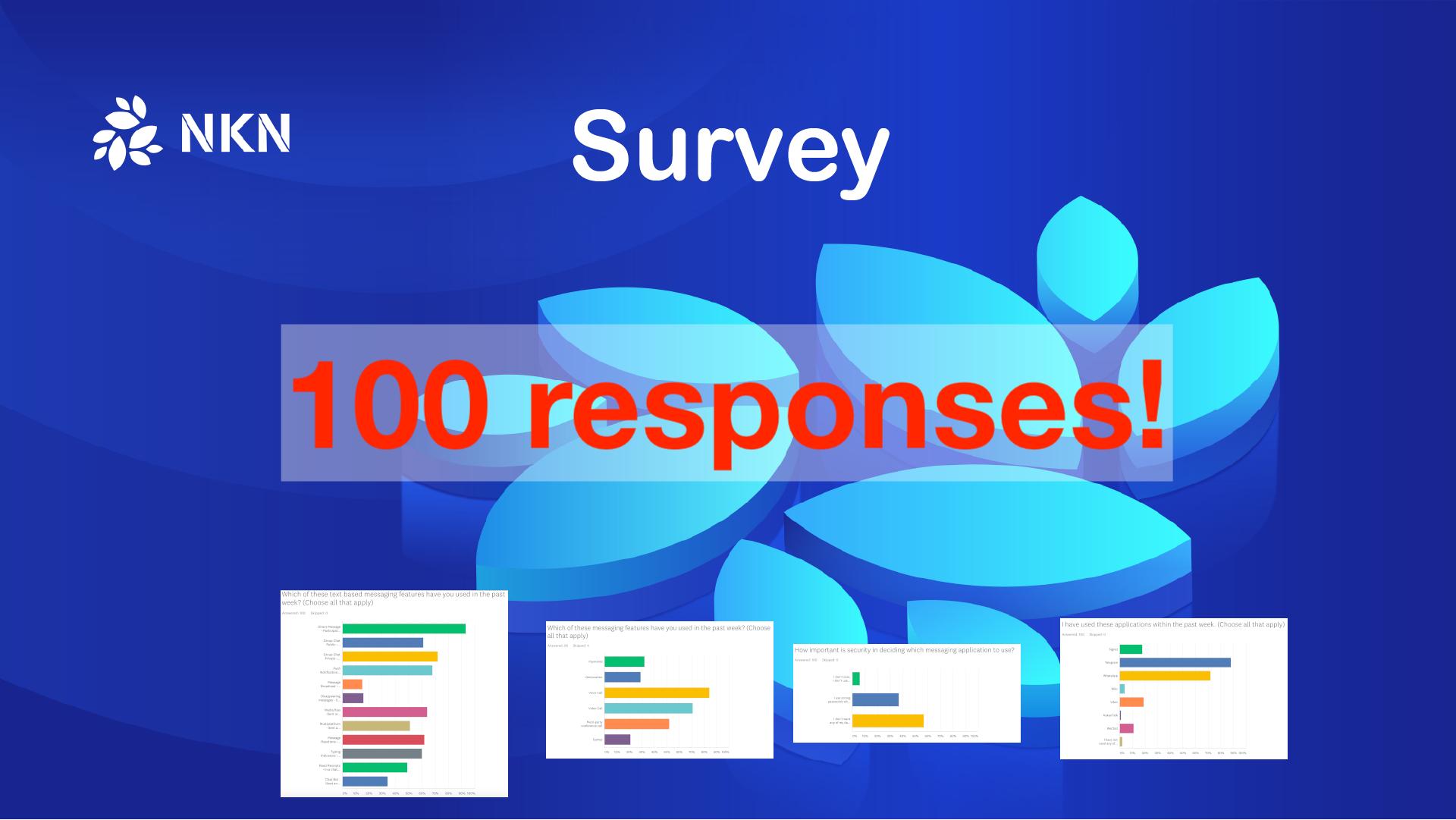 NKN Survey 2020 blog banner