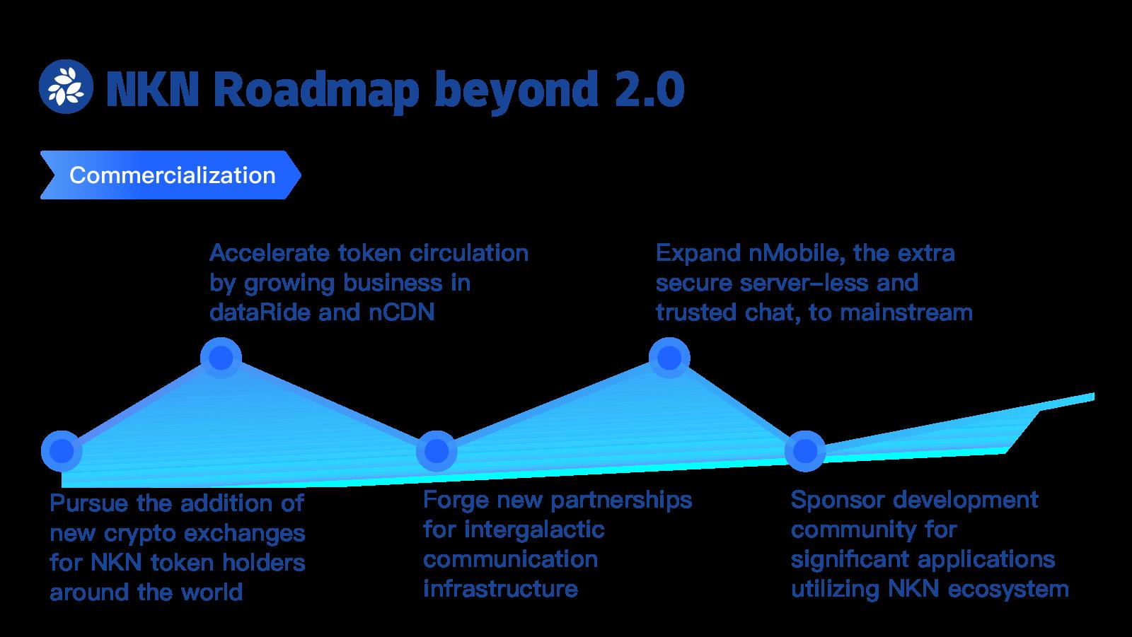 Roadmap ENG w:back C